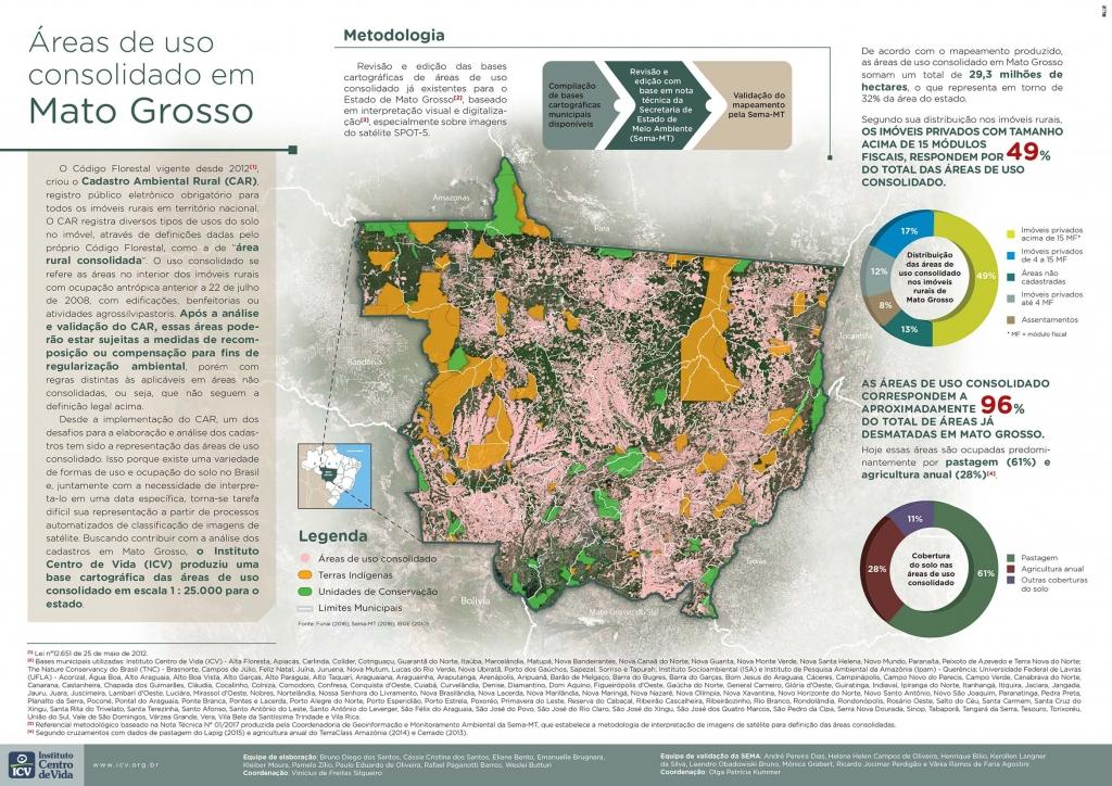 Mapeamento de áreas rurais adotado em Mato Grosso tem alto nível de precisão, mostra estudo